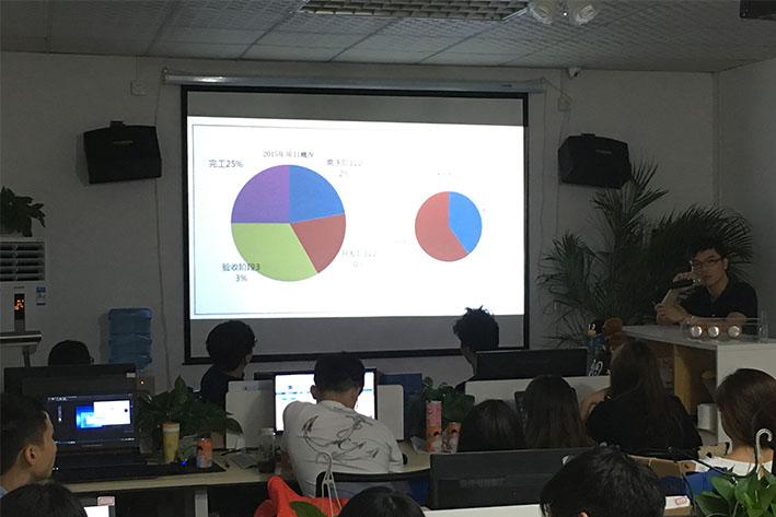 广州APP开发公司紫鲸互联第三季度工作总结会3