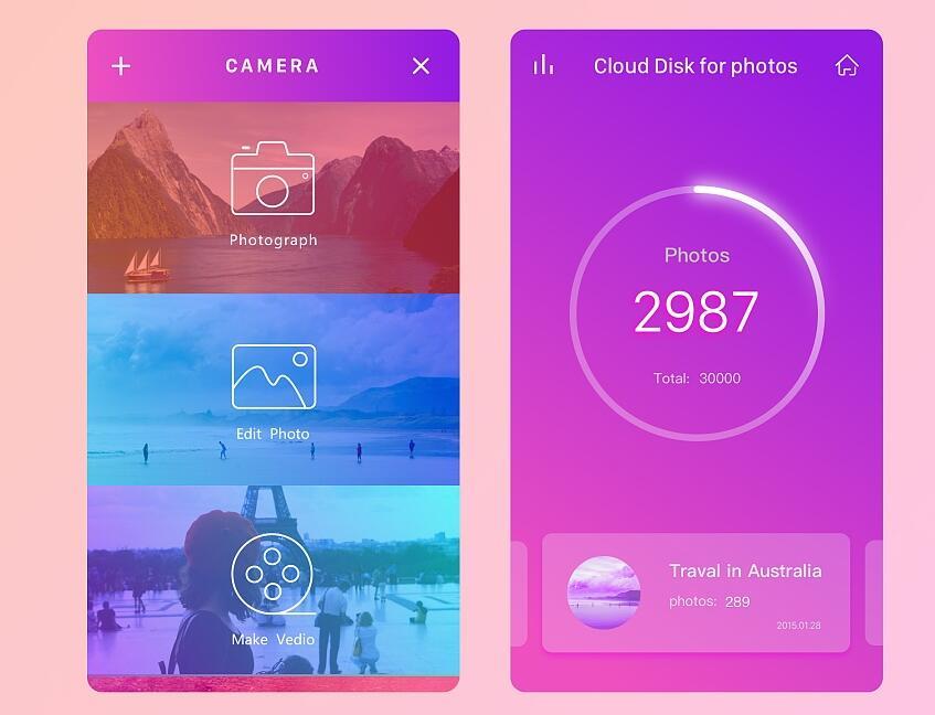 美图相机APP软件是如何获得女性用户青睐的
