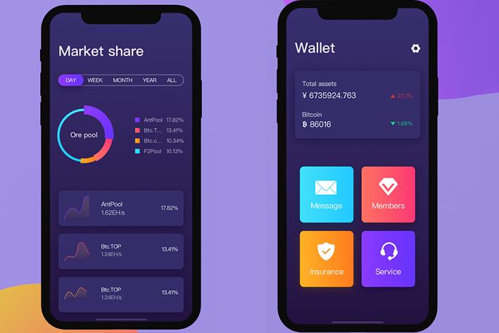 区块链App开发怎样