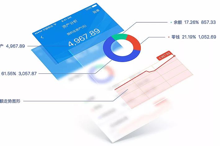 金融理财App开发方案浅析