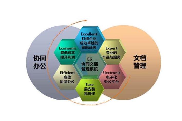 文件管理系统开发功能详解