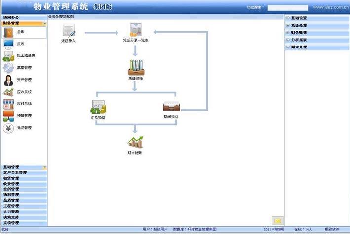 校区管理APP软件开发具有什么意义