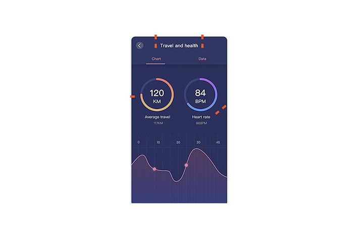 共享电动车APP开发如何提高用户出行体验