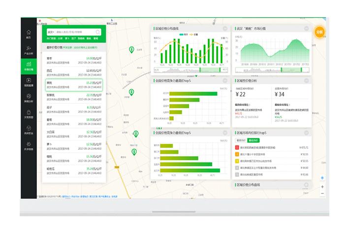 生态农业APP开发如何满足用户需求