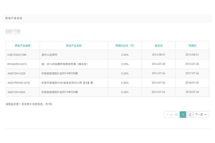 数据管理系统开发的报价成本分析